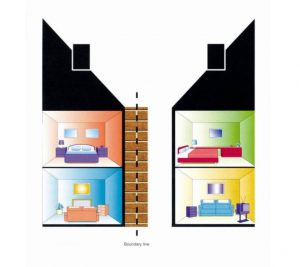 What is a party wall PW Diagram 1