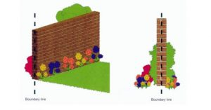 What is a party wall PW Diagram 3