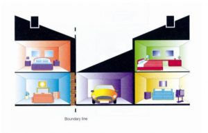 What is a party wall PW Diagram 4