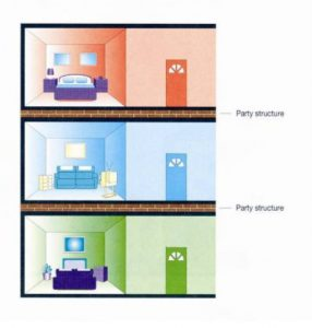 What is a party wall PW Diagram 5